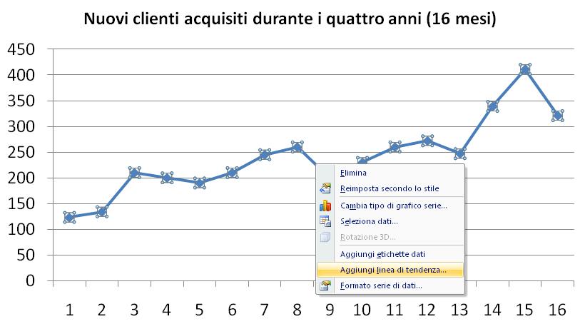 Nuovi clienti 2 - ISO 9001:2015 - WINPLE